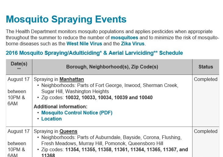NYC Spraying Event